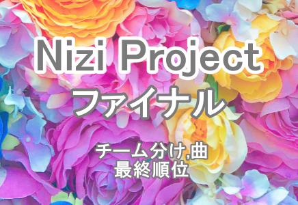 虹プロファイナルのチーム分けや曲、結果は?最終順位も【NiziU】